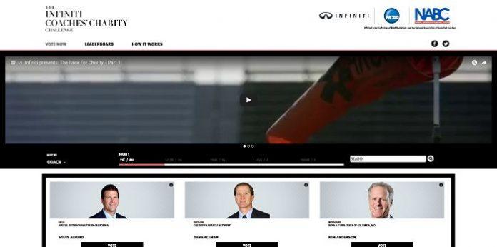 ESPN.com/Infiniti Coaches Charity Challenge