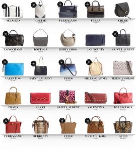 Win Designer Bags